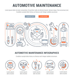 Website banner and landing page automotive vector