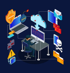 Isometric cyber crime concept vector