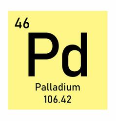 Palladium chemical symbol vector