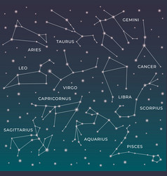 Zodiac constellations horoscope and astrology vector