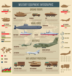military transport infographic concept vector image