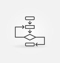 Algorithm concept icon in thin line style vector