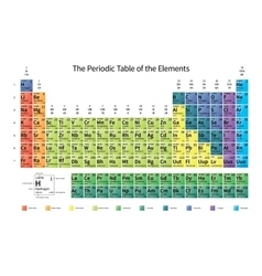 Bright colorful Periodic Table of the Elements vector