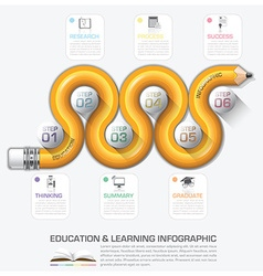 Education And Learning Step Infographic With Curve vector