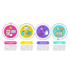 translation service process infographic template vector image