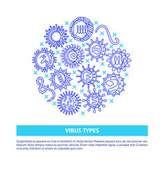 human virus types banner in line style vector image
