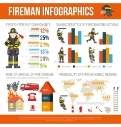 Firemen Reports And Statistics Flat Infographic vector image vector image