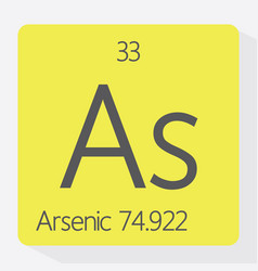 arsenic vector image