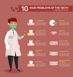 infographic with dentist and teeth problems vector image