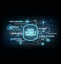 Data security threats infographics - information vector