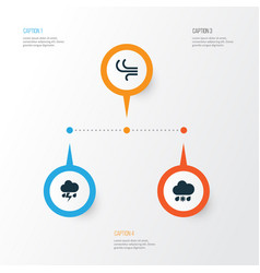 Climate icons set collection of wet breeze vector