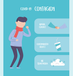 Covid 19 pandemic infographic contagion prevent vector
