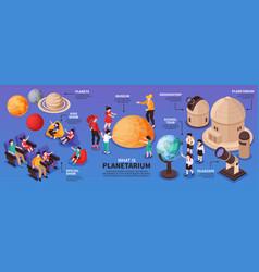 Isometric planetarium show infographics vector