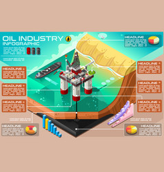 Rig oil infographic vector