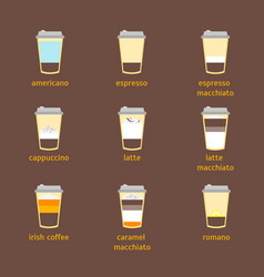 Coffee to go drinks recipe set vector