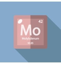 Chemical element Molybdenum Flat vector image