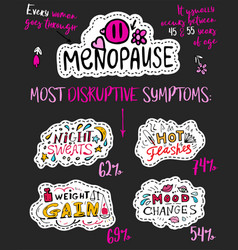 Menopause hand drawn infographic vector