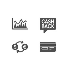 money transfer investment and currency exchange vector image