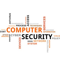 Word cloud computer security vector