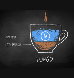 Chalk sketch of lungo coffee recipe vector