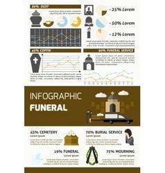 Funeral Infographics Set vector image