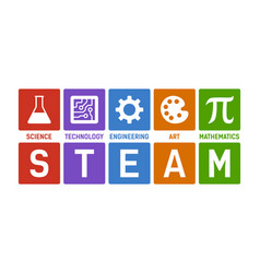 steam - science technology engineering art math vector image