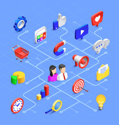 social media isometric icons digital marketing vector image