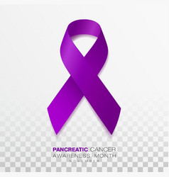 Pancreatic cancer awareness month purple color vector