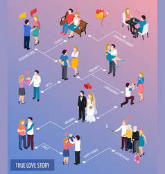 True love story isometric flowchart vector