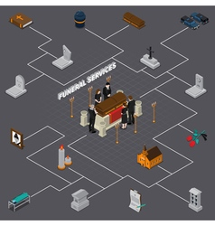 Funeral Services Isometric Flowchart vector