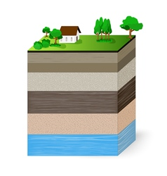 soil layers and aquifer vector image