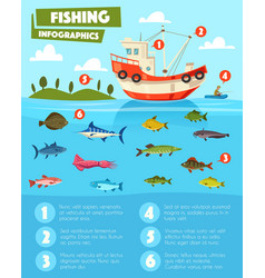 Fishing sport and industry infographic design vector
