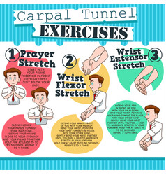 Carpal tunnel exercises infographic vector