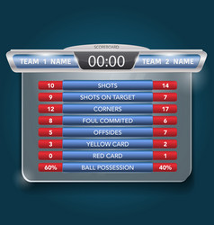 Match statistics with scoreboard vector