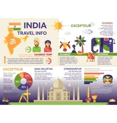 India travel info - poster brochure cover vector