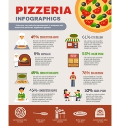 Pizzeria Infographic Set vector image vector image