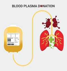 Blood plasma donation from recovered covid-19 vector
