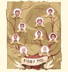 family tree cartoon poster vector image