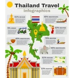 Thailand Infographic Set vector image