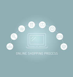online shopping process infographics vector image vector image