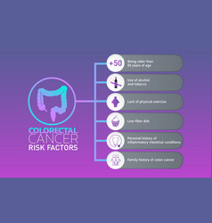 colorectal cancer icon design infographic health vector image vector image
