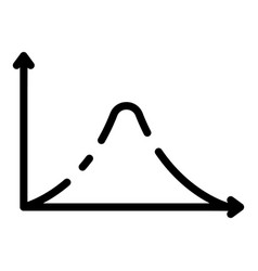 Gauss histogram function graph icon outline style vector