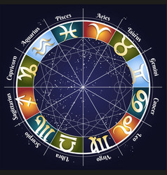 zodiac wheel with signs vector image