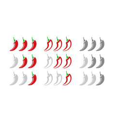 hot red pepper strength scale set of indicator vector image