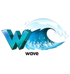 A letter W for wave vector