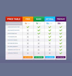 Pricing table chart price plans checklist prices vector