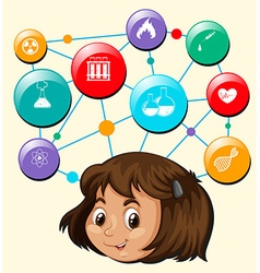 Girl head and science symbols vector