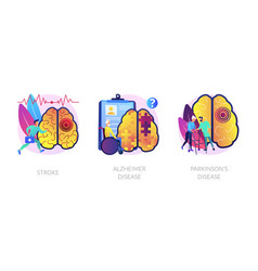 neurological disorders abstract concept vector image