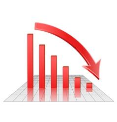 Chart of decreasing profits vector
