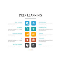 Deep learning infographic 10 option concept vector